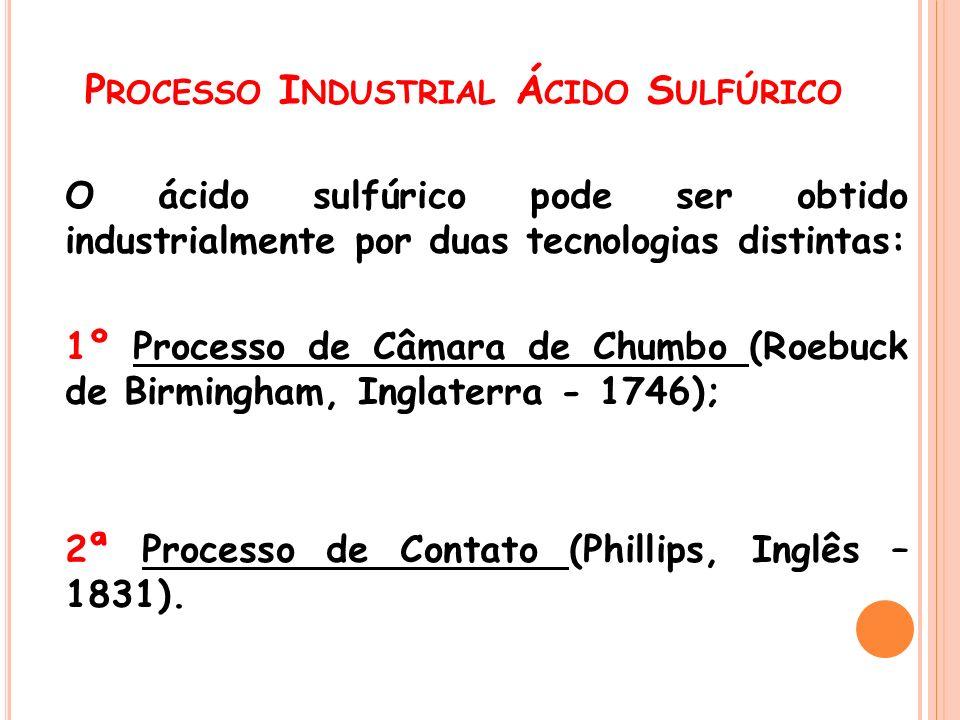 P ROCESSO I NDUSTRIAL Á CIDO S ULFÚRICO O ácido sulfúrico pode ser obtido industrialmente por duas tecnologias distintas: 1º Processo de Câmara de Chu