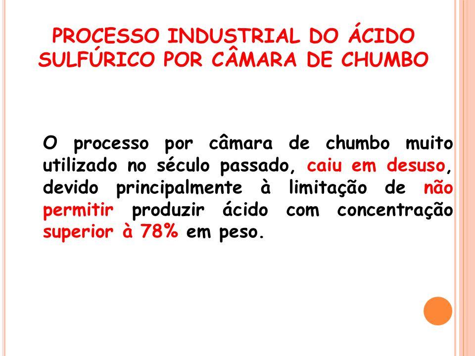 PROCESSO INDUSTRIAL DO ÁCIDO SULFÚRICO POR CÂMARA DE CHUMBO O processo por câmara de chumbo muito utilizado no século passado, caiu em desuso, devido