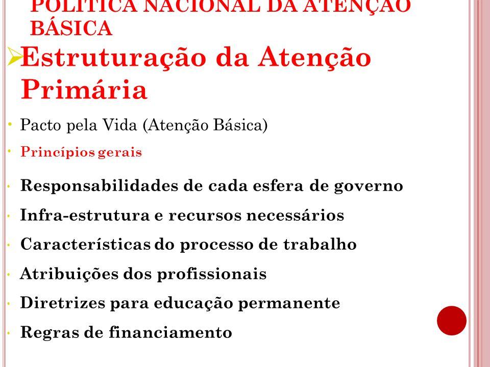 POLÍTICA NACIONAL DA ATENÇÃO BÁSICA Estruturação da Atenção Primária Pacto pela Vida (Atenção Básica) Princípios gerais Responsabilidades de cada esfe