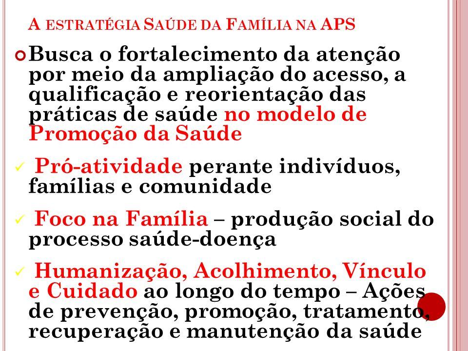 A ESTRATÉGIA S AÚDE DA F AMÍLIA NA APS Busca o fortalecimento da atenção por meio da ampliação do acesso, a qualificação e reorientação das práticas d