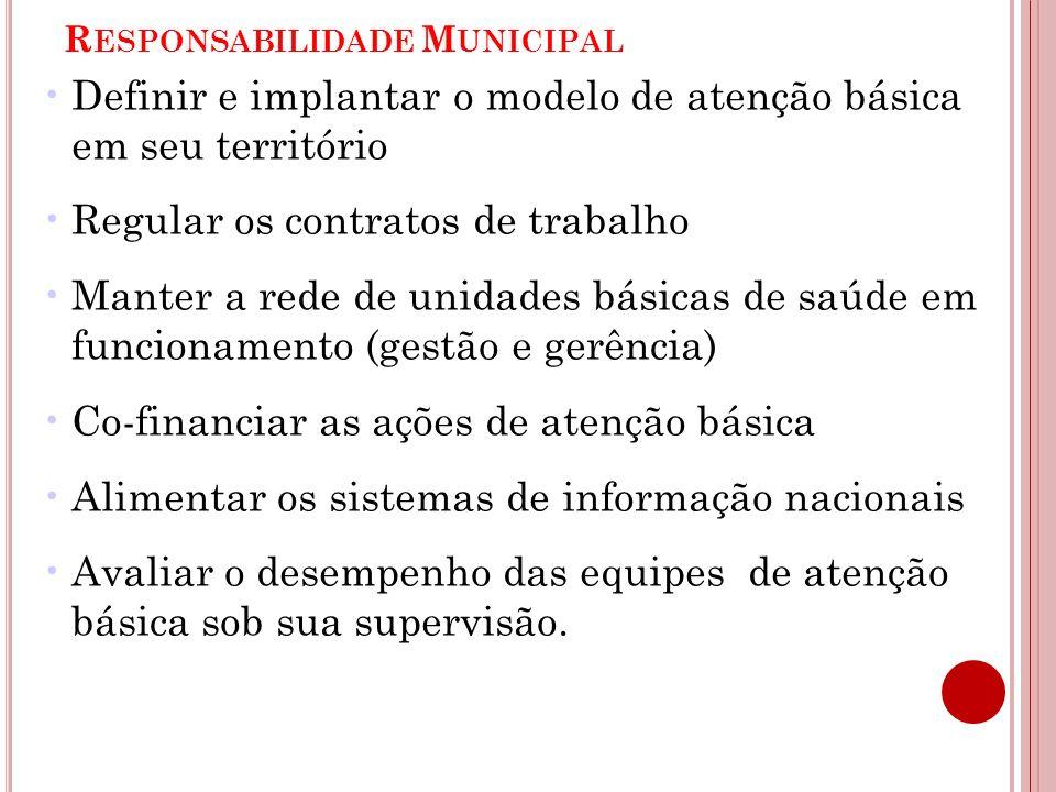 R ESPONSABILIDADE M UNICIPAL Definir e implantar o modelo de atenção básica em seu território Regular os contratos de trabalho Manter a rede de unidad