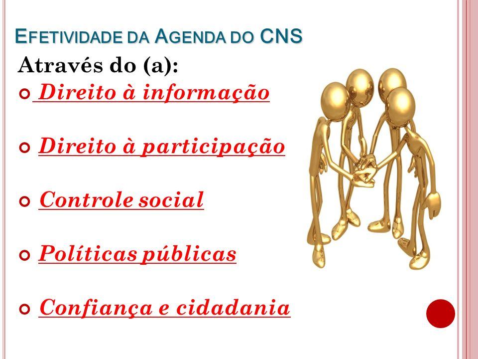 E FETIVIDADE DA A GENDA DO CNS Através do (a): Direito à informação Direito à participação Controle social Políticas públicas Confiança e cidadania