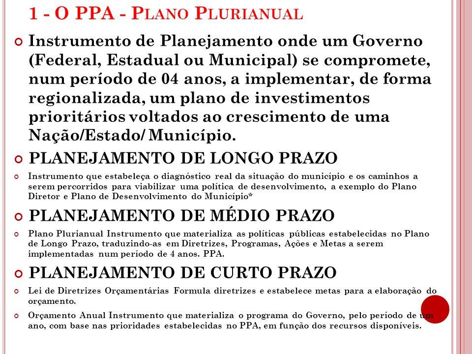 1 - O PPA - P LANO P LURIANUAL Instrumento de Planejamento onde um Governo (Federal, Estadual ou Municipal) se compromete, num período de 04 anos, a i