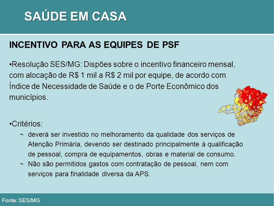 SAÚDE EM CASA INCENTIVO PARA AS EQUIPES DE PSF Resolução SES/MG: Dispões sobre o incentivo financeiro mensal, com alocação de R$ 1 mil a R$ 2 mil por