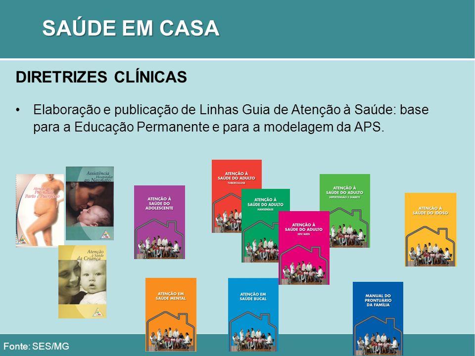 SAÚDE EM CASA Fonte: SES/MG DIRETRIZES CLÍNICAS Elaboração e publicação de Linhas Guia de Atenção à Saúde: base para a Educação Permanente e para a mo