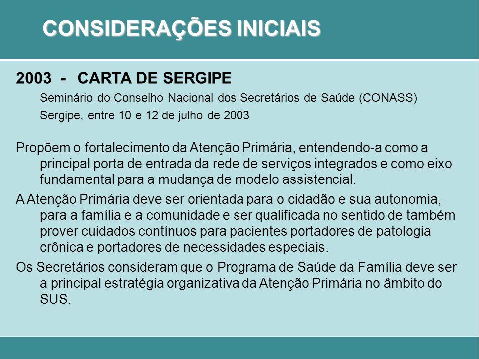 CONSIDERAÇÕES INICIAIS 2003 - CARTA DE SERGIPE Seminário do Conselho Nacional dos Secretários de Saúde (CONASS) Sergipe, entre 10 e 12 de julho de 200