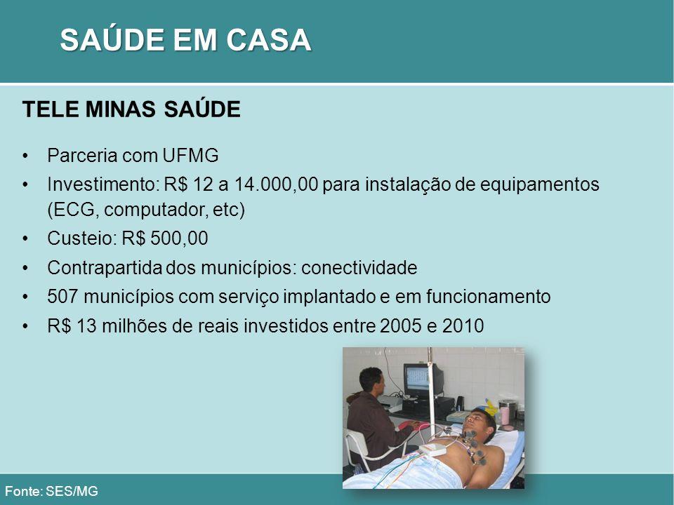 Fonte: SES/MG TELE MINAS SAÚDE Parceria com UFMG Investimento: R$ 12 a 14.000,00 para instalação de equipamentos (ECG, computador, etc) Custeio: R$ 50