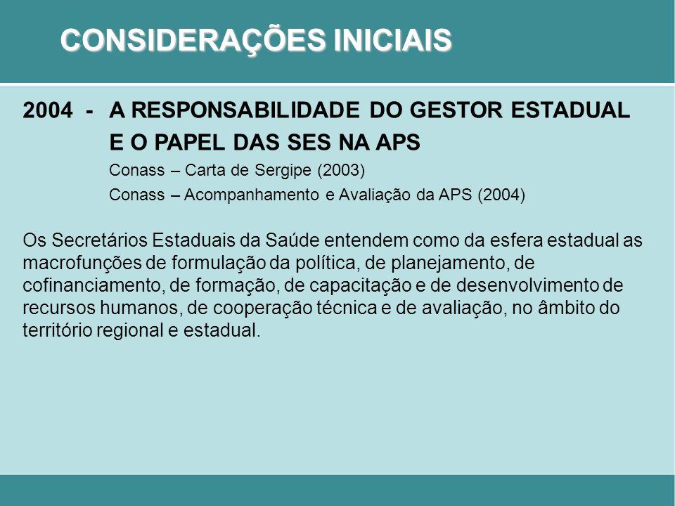 CONSIDERAÇÕES INICIAIS 2004 - A RESPONSABILIDADE DO GESTOR ESTADUAL E O PAPEL DAS SES NA APS Conass – Carta de Sergipe (2003) Conass – Acompanhamento