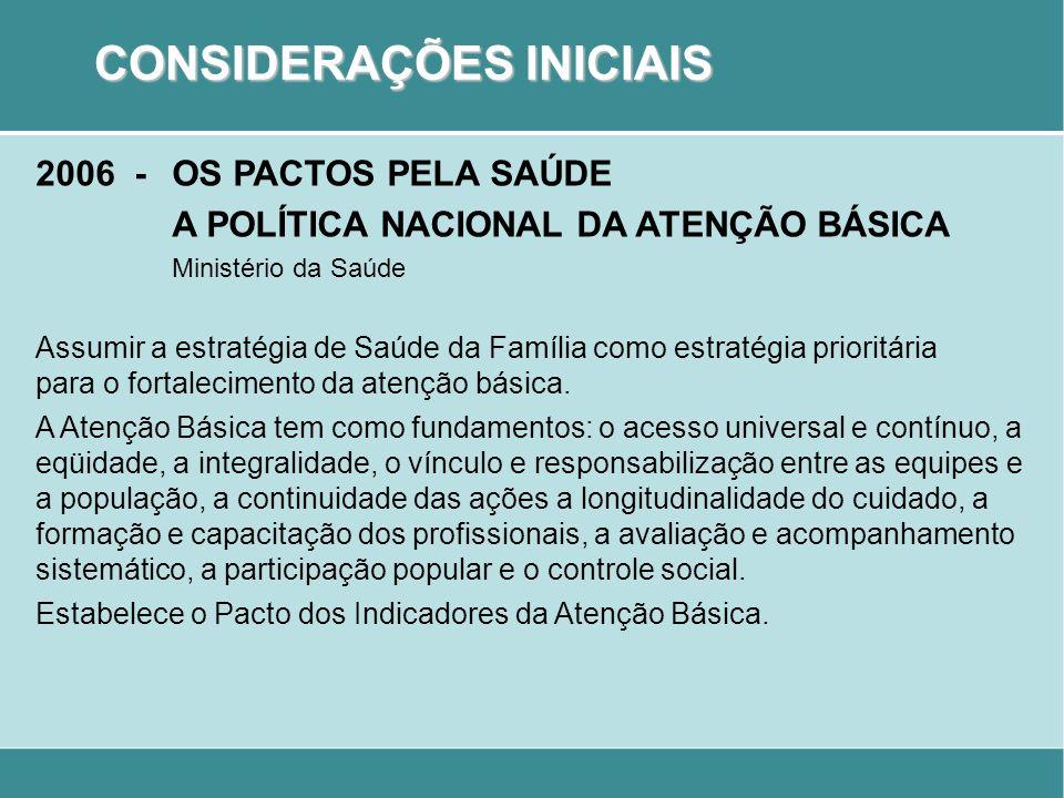 CONSIDERAÇÕES INICIAIS 2006 - OS PACTOS PELA SAÚDE A POLÍTICA NACIONAL DA ATENÇÃO BÁSICA Ministério da Saúde Assumir a estratégia de Saúde da Família