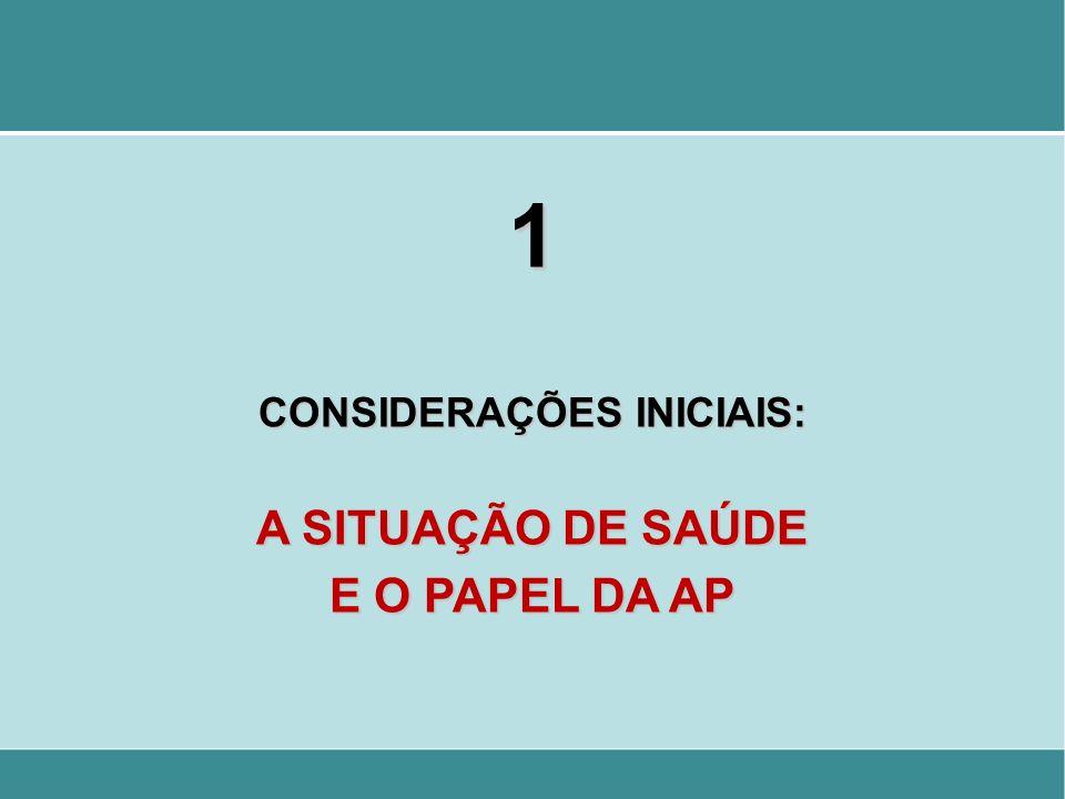 1 CONSIDERAÇÕES INICIAIS: A SITUAÇÃO DE SAÚDE E O PAPEL DA AP