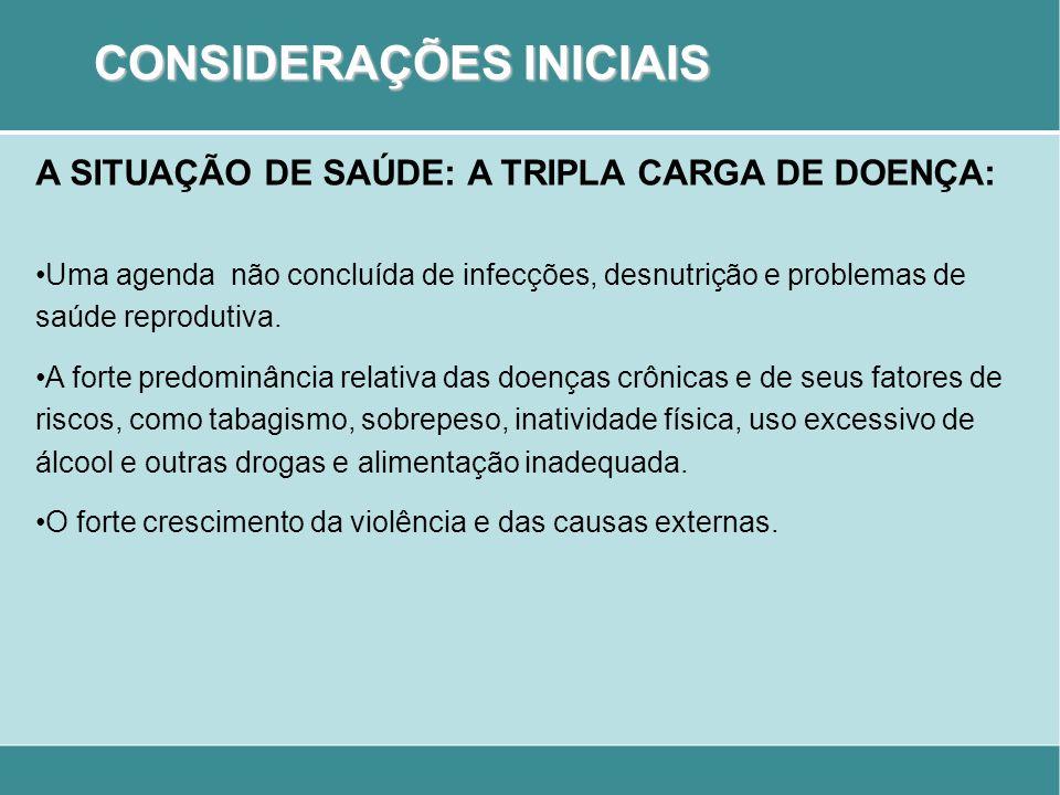 CONSIDERAÇÕES INICIAIS A SITUAÇÃO DE SAÚDE: A TRIPLA CARGA DE DOENÇA: Uma agenda não concluída de infecções, desnutrição e problemas de saúde reprodut