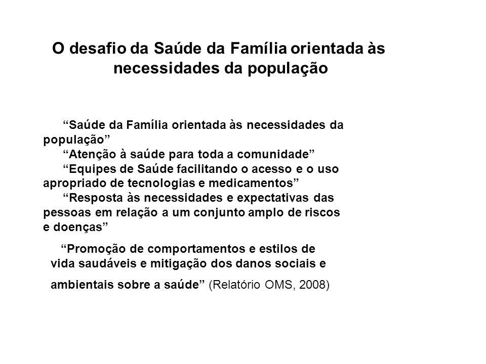 O desafio da Saúde da Família orientada às necessidades da população Saúde da Família orientada às necessidades da população Atenção à saúde para toda