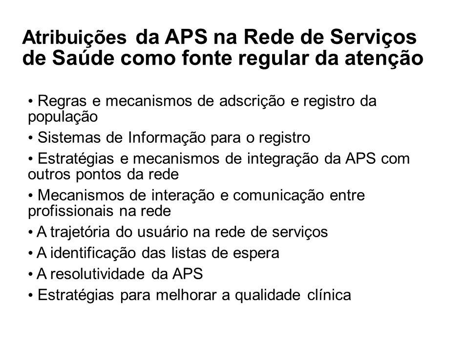 Regras e mecanismos de adscrição e registro da população Sistemas de Informação para o registro Estratégias e mecanismos de integração da APS com outr