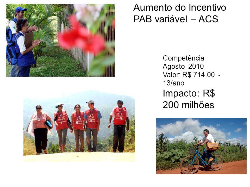 Competência Agosto 2010 Valor: R$ 714,00 - 13/ano Impacto: R$ 200 milhões Aumento do Incentivo PAB variável – ACS