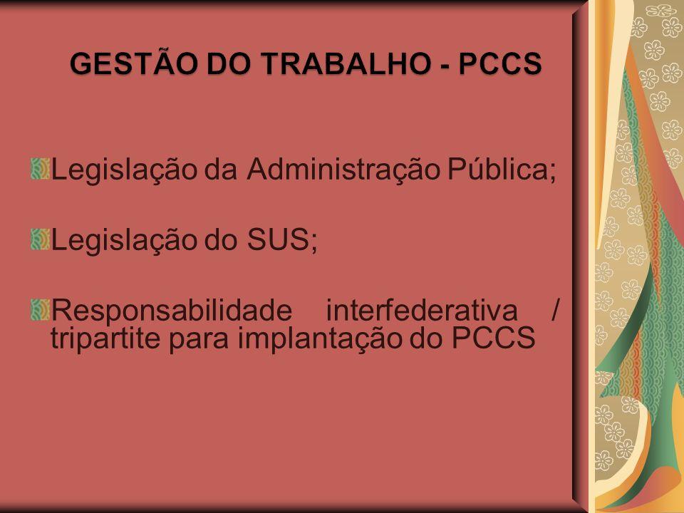 Legislação da Administração Pública; Legislação do SUS; Responsabilidade interfederativa / tripartite para implantação do PCCS