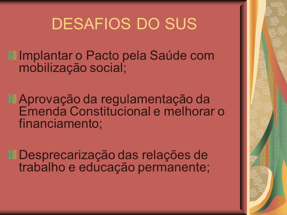 DESAFIOS DO SUS Implantar o Pacto pela Saúde com mobilização social; Aprovação da regulamentação da Emenda Constitucional e melhorar o financiamento;