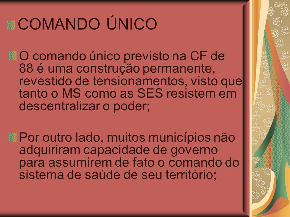 Porte do Município e Integralidade 71% dos municípios brasileiros têm menos de 20.000 habitantes.