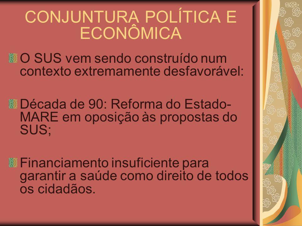 CONJUNTURA POLÍTICA E ECONÔMICA O SUS vem sendo construído num contexto extremamente desfavorável: Década de 90: Reforma do Estado- MARE em oposição à