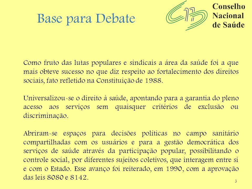 3 Base para Debate Como fruto das lutas populares e sindicais a área da saúde foi a que mais obteve sucesso no que diz respeito ao fortalecimento dos direitos sociais, fato refletido na Constituição de 1988.