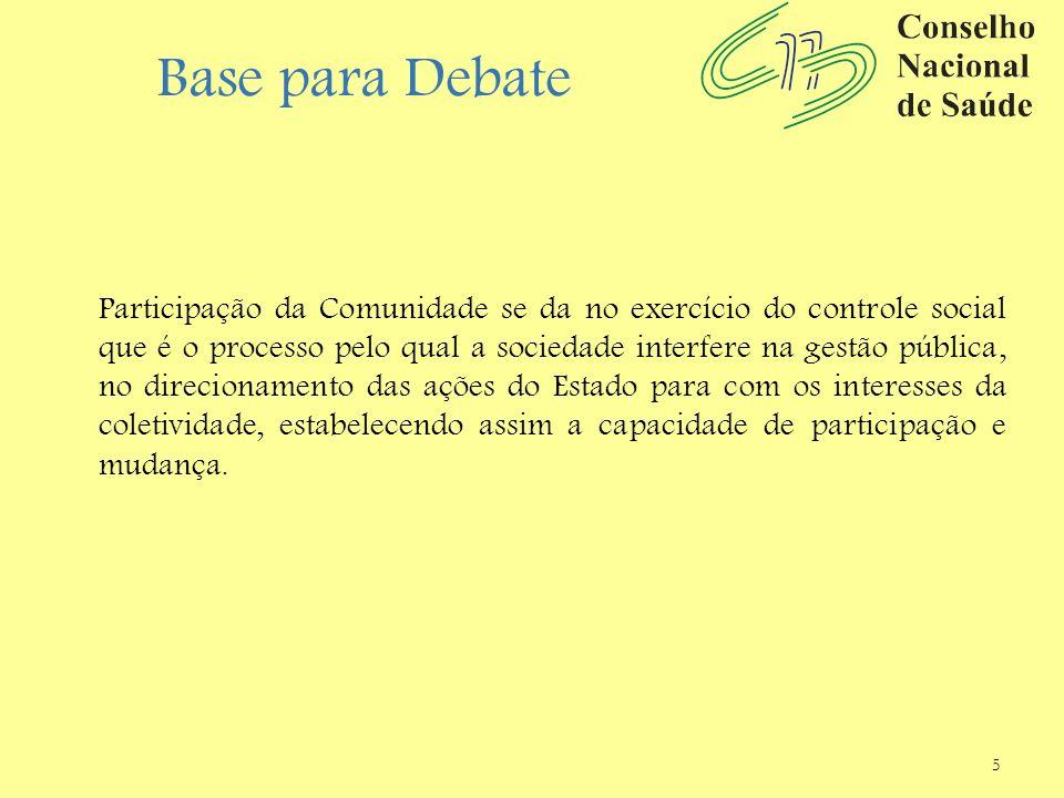 5 Base para Debate Participação da Comunidade se da no exercício do controle social que é o processo pelo qual a sociedade interfere na gestão pública, no direcionamento das ações do Estado para com os interesses da coletividade, estabelecendo assim a capacidade de participação e mudança.