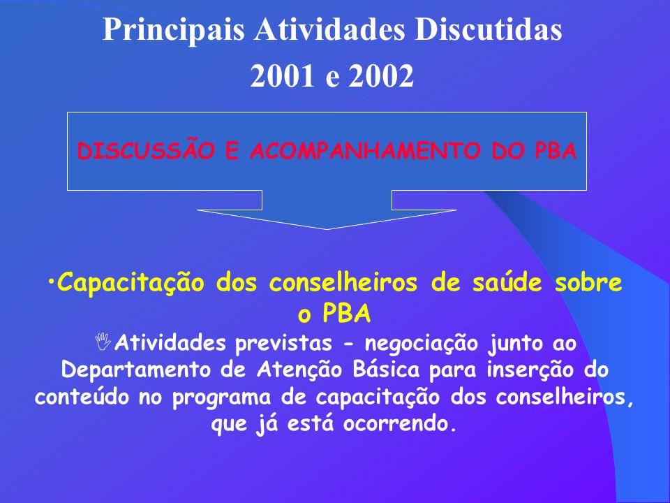 Principais Atividades Discutidas 2001 e 2002 DISCUSSÃO E ACOMPANHAMENTO DO PBA Capacitação dos conselheiros de saúde sobre o PBA IAtividades previstas - negociação junto ao Departamento de Atenção Básica para inserção do conteúdo no programa de capacitação dos conselheiros, que já está ocorrendo.