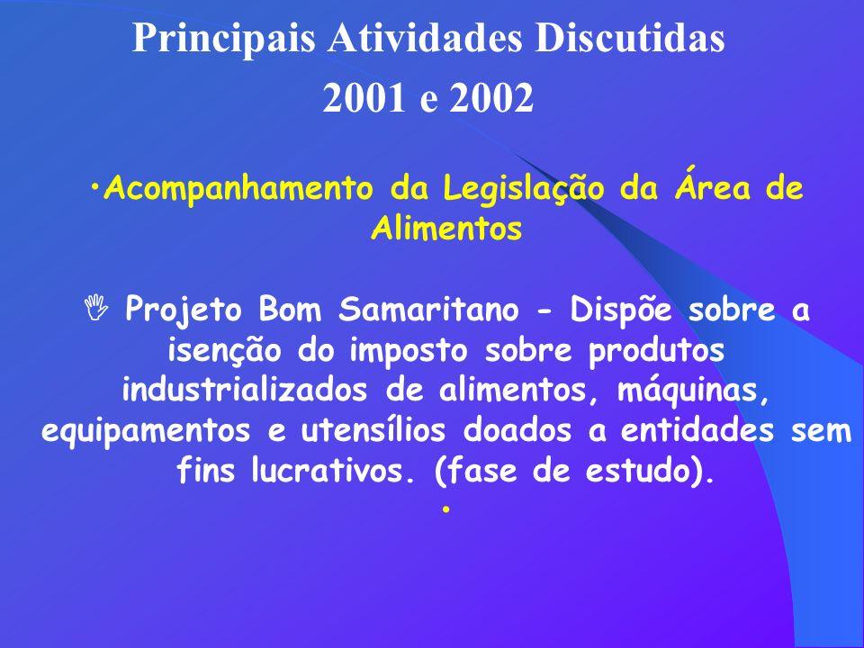 Principais Atividades Discutidas 2001 e 2002 Acompanhamento da Legislação da Área de Alimentos Projeto Bom Samaritano - Dispõe sobre a isenção do impo