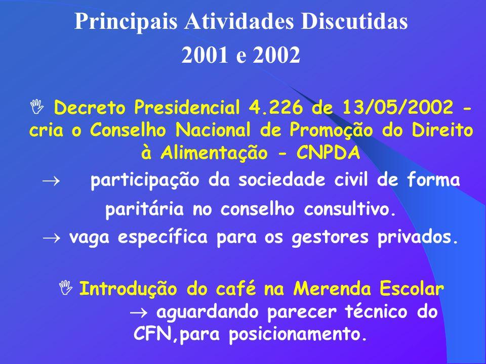 Principais Atividades Discutidas 2001 e 2002 Decreto Presidencial 4.226 de 13/05/2002 - cria o Conselho Nacional de Promoção do Direito à Alimentação