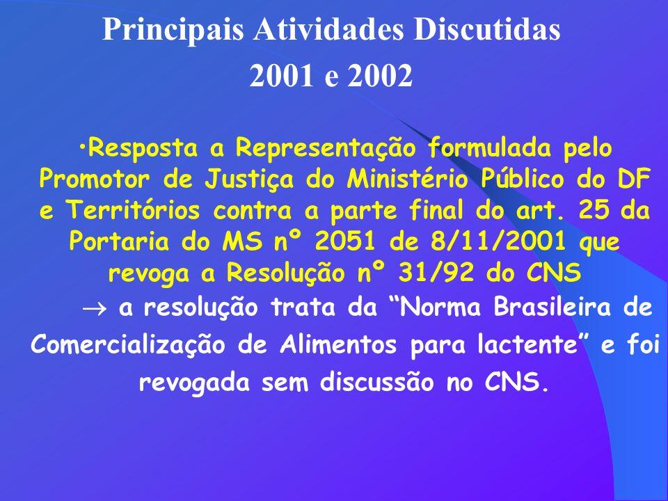 Principais Atividades Discutidas 2001 e 2002 Resposta a Representação formulada pelo Promotor de Justiça do Ministério Público do DF e Territórios con