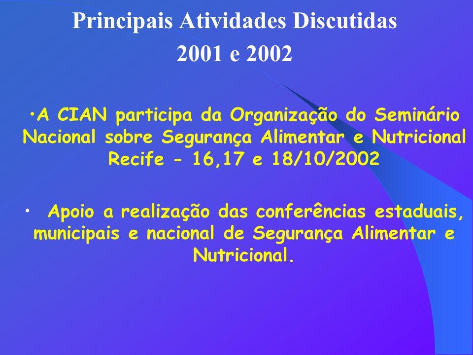 Principais Atividades Discutidas 2001 e 2002 A CIAN participa da Organização do Seminário Nacional sobre Segurança Alimentar e Nutricional Recife - 16,17 e 18/10/2002 Apoio a realização das conferências estaduais, municipais e nacional de Segurança Alimentar e Nutricional.