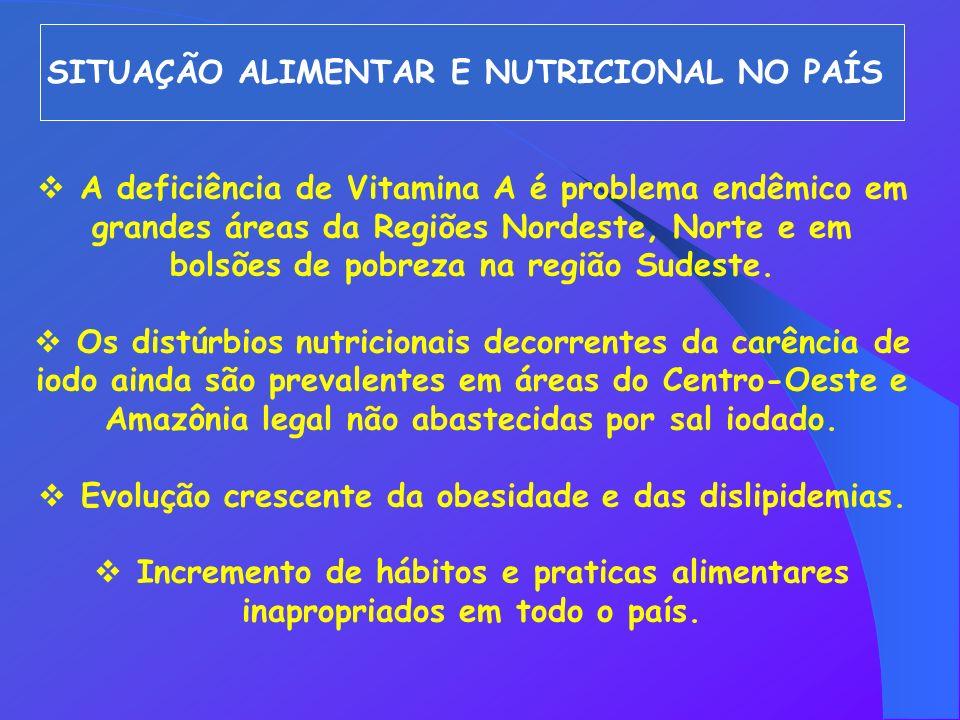 A deficiência de Vitamina A é problema endêmico em grandes áreas da Regiões Nordeste, Norte e em bolsões de pobreza na região Sudeste.