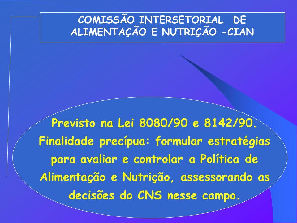 COMISSÃO INTERSETORIAL DE ALIMENTAÇÃO E NUTRIÇÃO -CIAN Previsto na Lei 8080/90 e 8142/90. Finalidade precípua: formular estratégias para avaliar e con