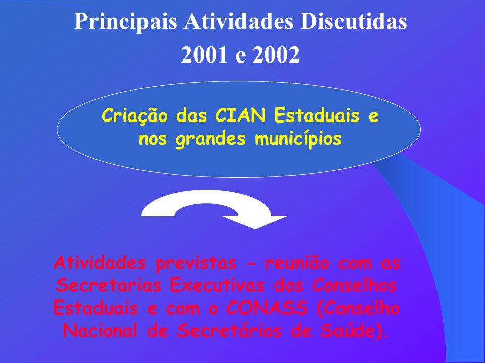 Principais Atividades Discutidas 2001 e 2002 Criação das CIAN Estaduais e nos grandes municípios Atividades previstas - reunião com as Secretarias Executivas dos Conselhos Estaduais e com o CONASS (Conselho Nacional de Secretários de Saúde).