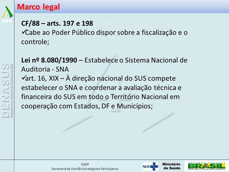 SGEP Secretaria de Gestão Estratégica e Participativa Marco legal CF/88 – arts.
