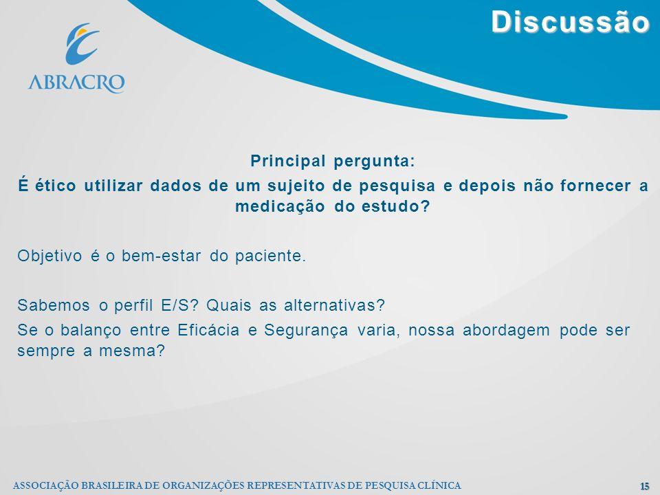 Discussão 15 ASSOCIAÇÃO BRASILEIRA DE ORGANIZAÇÕES REPRESENTATIVAS DE PESQUISA CLÍNICA Principal pergunta: É ético utilizar dados de um sujeito de pes
