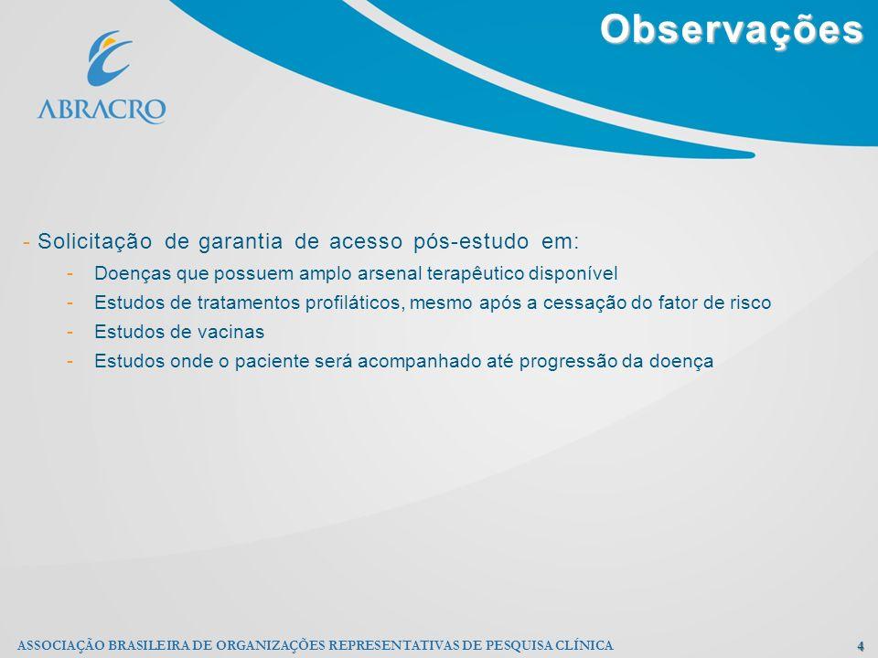 Observações 4 ASSOCIAÇÃO BRASILEIRA DE ORGANIZAÇÕES REPRESENTATIVAS DE PESQUISA CLÍNICA - Solicitação de garantia de acesso pós-estudo em: -Doenças qu