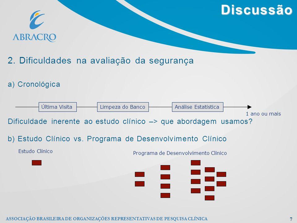 Discussão 7 ASSOCIAÇÃO BRASILEIRA DE ORGANIZAÇÕES REPRESENTATIVAS DE PESQUISA CLÍNICA 2. Dificuldades na avaliação da segurança a) Cronológica Dificul