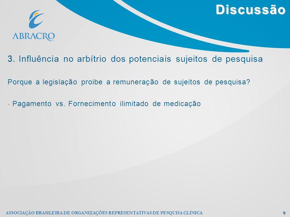 Discussão 9 ASSOCIAÇÃO BRASILEIRA DE ORGANIZAÇÕES REPRESENTATIVAS DE PESQUISA CLÍNICA 3. Influência no arbítrio dos potenciais sujeitos de pesquisa Po