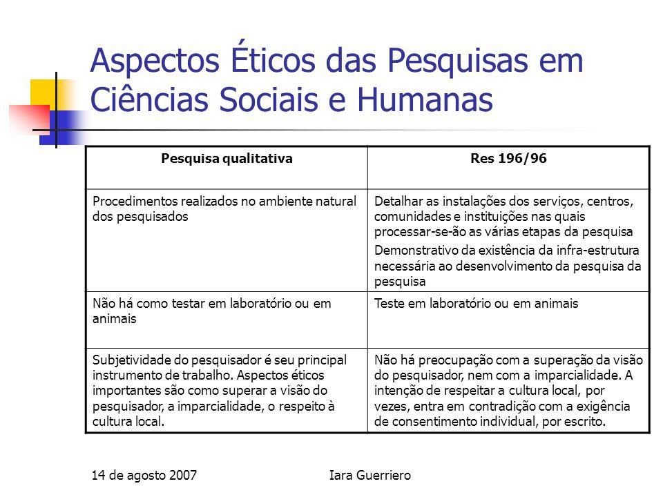 14 de agosto 2007Iara Guerriero Aspectos Éticos das Pesquisas em Ciências Sociais e Humanas Pesquisa qualitativaRes 196/96 Procedimentos realizados no