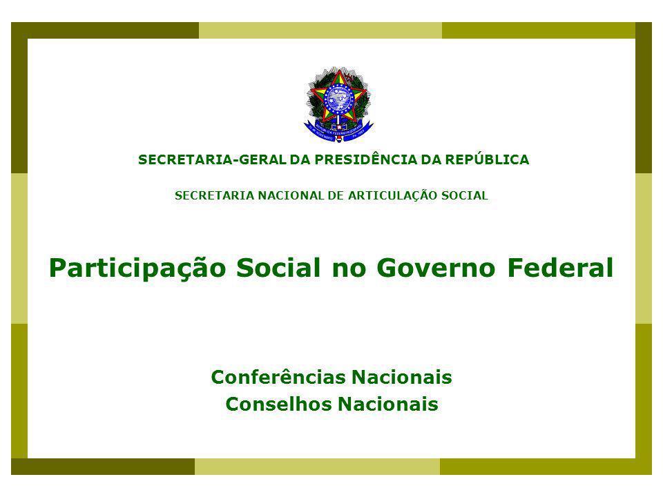 SECRETARIA-GERAL DA PRESIDÊNCIA DA REPÚBLICA SECRETARIA NACIONAL DE ARTICULAÇÃO SOCIAL Participação Social no Governo Federal Conferências Nacionais C