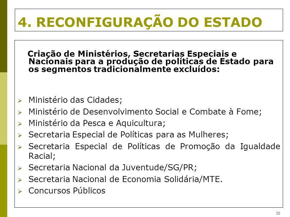 4. RECONFIGURAÇÃO DO ESTADO Criação de Ministérios, Secretarias Especiais e Nacionais para a produção de políticas de Estado para os segmentos tradici