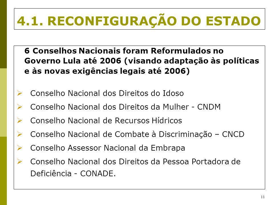 4.1. RECONFIGURAÇÃO DO ESTADO 6 Conselhos Nacionais foram Reformulados no Governo Lula até 2006 (visando adaptação às políticas e às novas exigências