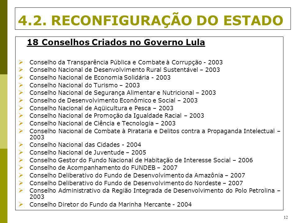 4.2. RECONFIGURAÇÃO DO ESTADO 18 Conselhos Criados no Governo Lula Conselho da Transparência Pública e Combate à Corrupção - 2003 Conselho Nacional de