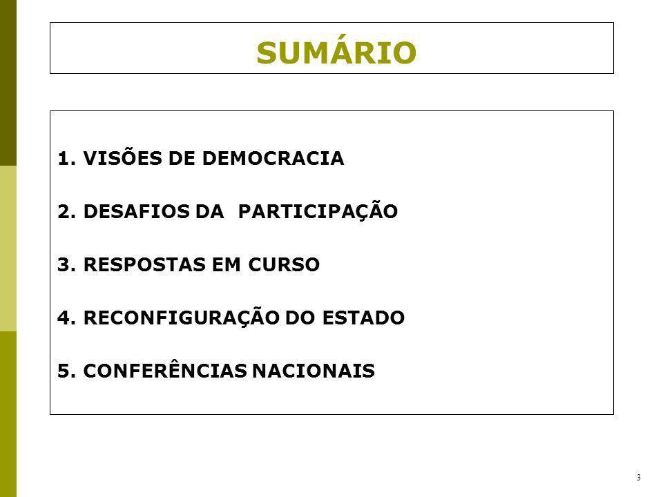 1. VISÕES DE DEMOCRACIA 2. DESAFIOS DA PARTICIPAÇÃO 3. RESPOSTAS EM CURSO 4. RECONFIGURAÇÃO DO ESTADO 5. CONFERÊNCIAS NACIONAIS SUMÁRIO 3