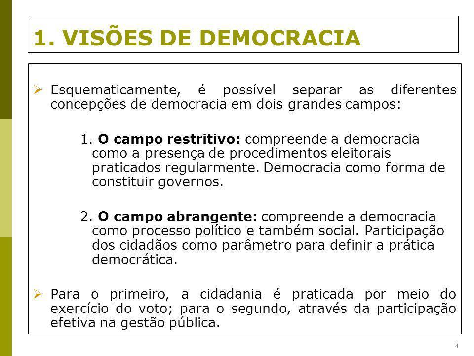 1. VISÕES DE DEMOCRACIA Esquematicamente, é possível separar as diferentes concepções de democracia em dois grandes campos: 1. O campo restritivo: com