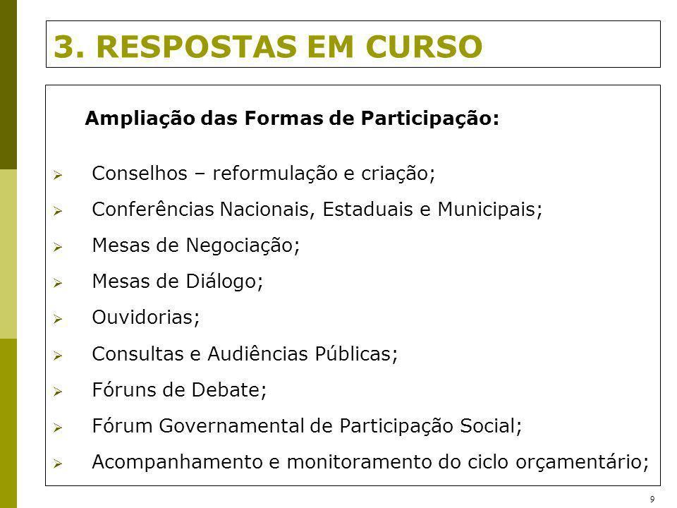 3. RESPOSTAS EM CURSO Ampliação das Formas de Participação: Conselhos – reformulação e criação; Conferências Nacionais, Estaduais e Municipais; Mesas
