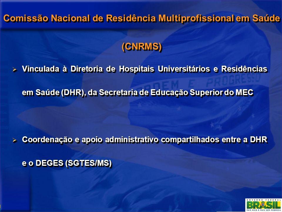 Comissão Nacional de Residência Multiprofissional em Saúde (CNRMS) Vinculada à Diretoria de Hospitais Universitários e Residências em Saúde (DHR), da