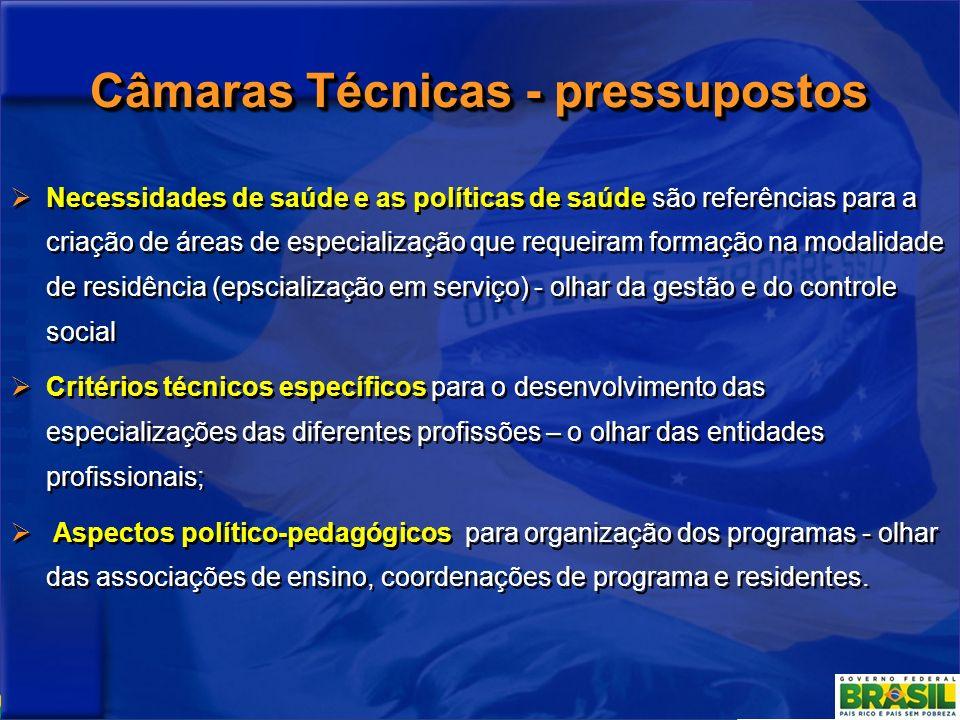 Câmaras Técnicas - pressupostos Necessidades de saúde e as políticas de saúde são referências para a criação de áreas de especialização que requeiram