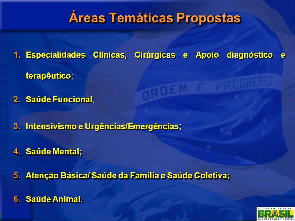 Áreas Temáticas Propostas 1.Especialidades Clínicas, Cirúrgicas e Apoio diagnóstico e terapêutico; 2.Saúde Funcional; 3.Intensivismo e Urgências/Emerg