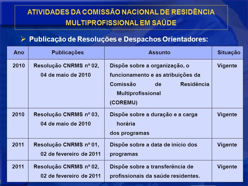 Publicação de Resoluções e Despachos Orientadores: AnoPublicaçõesAssuntoSituação 2010 Resolução CNRMS nº 02, 04 de maio de 2010 Dispõe sobre a organiz