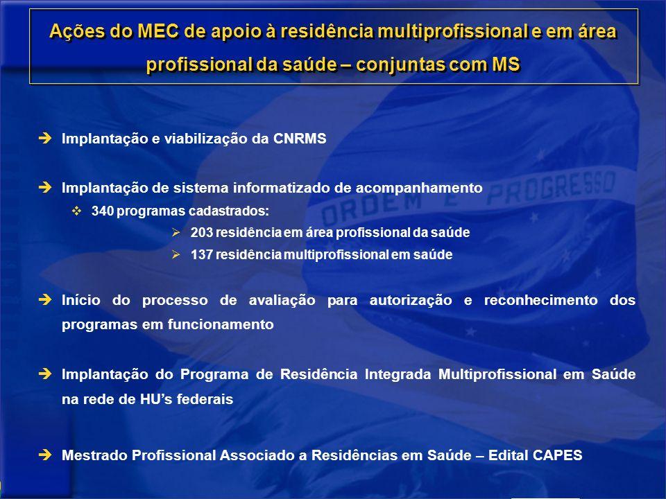 Implantação e viabilização da CNRMS Implantação de sistema informatizado de acompanhamento 340 programas cadastrados: 203 residência em área profissio